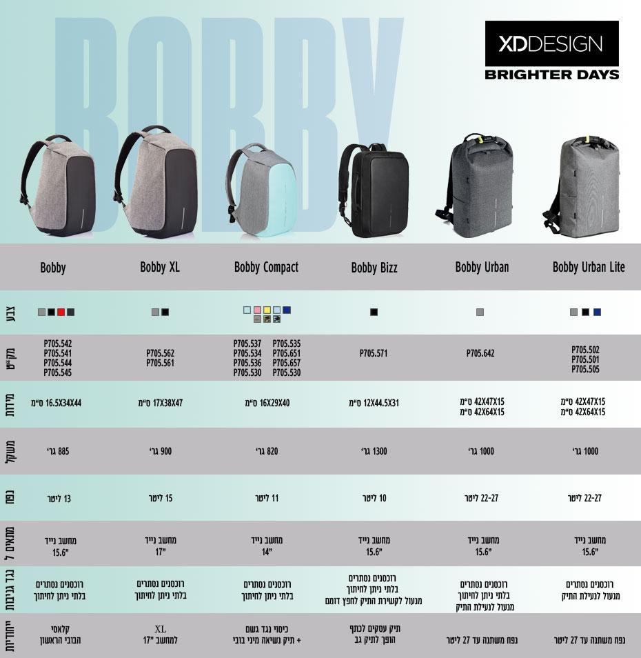 השוואה בין תיקי בובי כל הדגמים BOBBY
